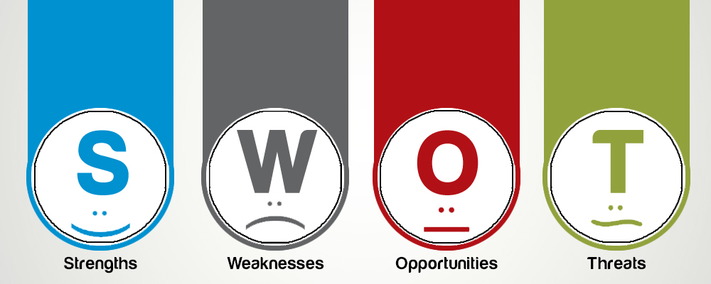 ibm strengths weaknesses opportunities threats
